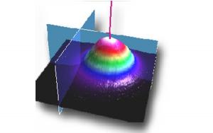 studio di laser ingaas
