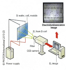 Elettroluminescenza